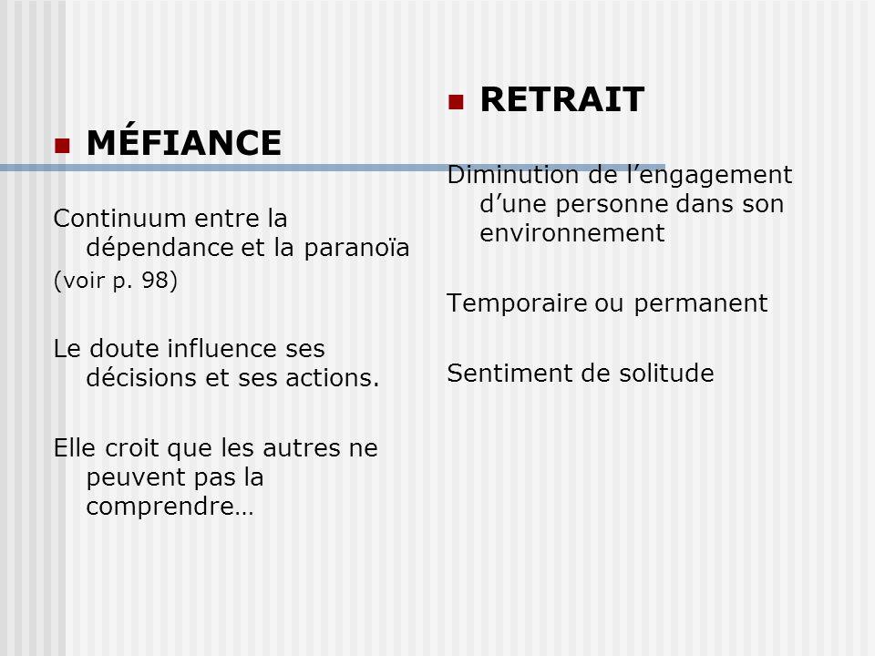 RETRAIT Diminution de l'engagement d'une personne dans son environnement. Temporaire ou permanent.