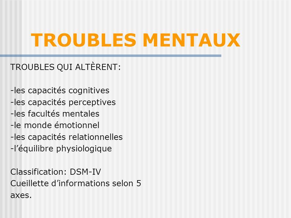 TROUBLES MENTAUX TROUBLES QUI ALTÈRENT: -les capacités cognitives