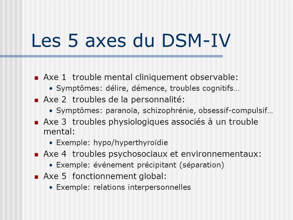 Les 5 axes du DSM-IV Axe 1 trouble mental cliniquement observable: