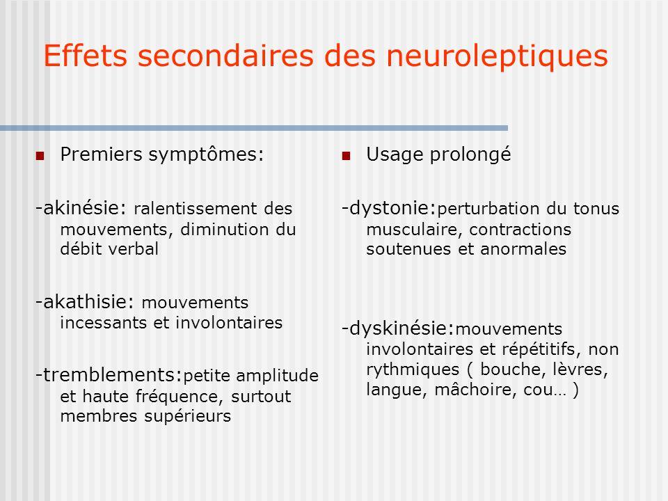Effets secondaires des neuroleptiques