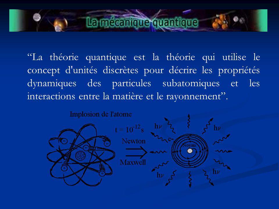 La théorie quantique est la théorie qui utilise le concept d unités discrètes pour décrire les propriétés dynamiques des particules subatomiques et les interactions entre la matière et le rayonnement .