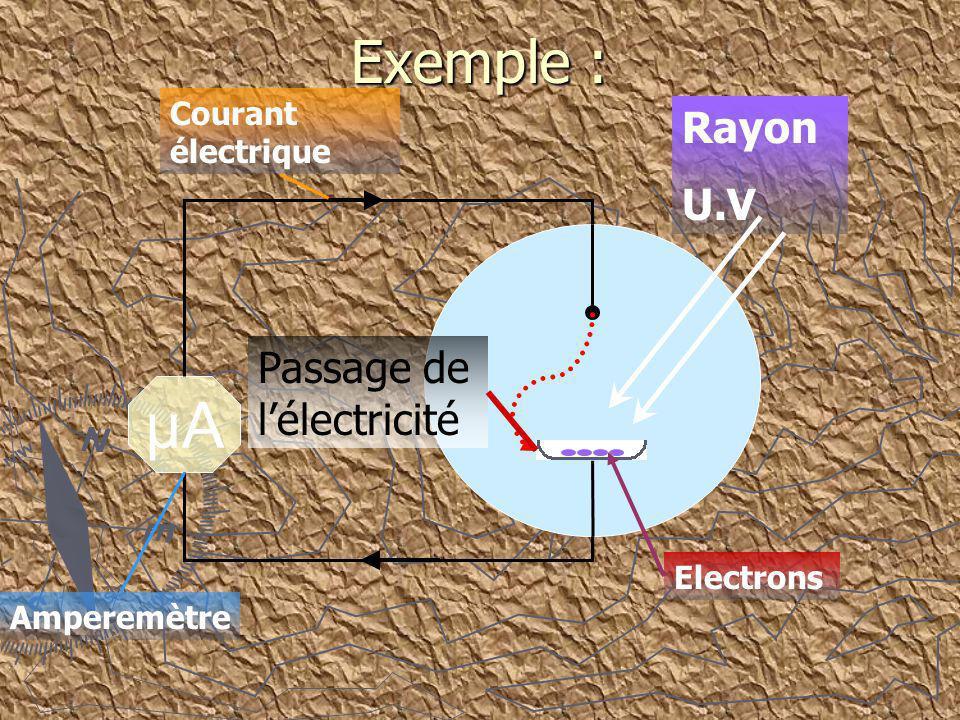 µA Exemple : Rayon U.V Passage de l'électricité Courant électrique