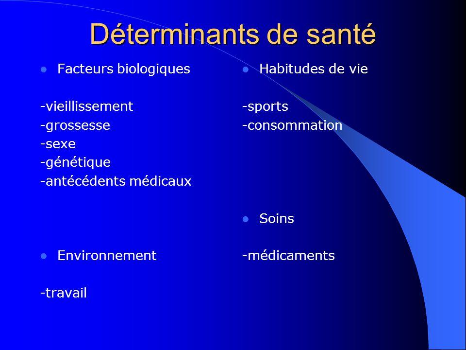 Déterminants de santé Facteurs biologiques -vieillissement -grossesse