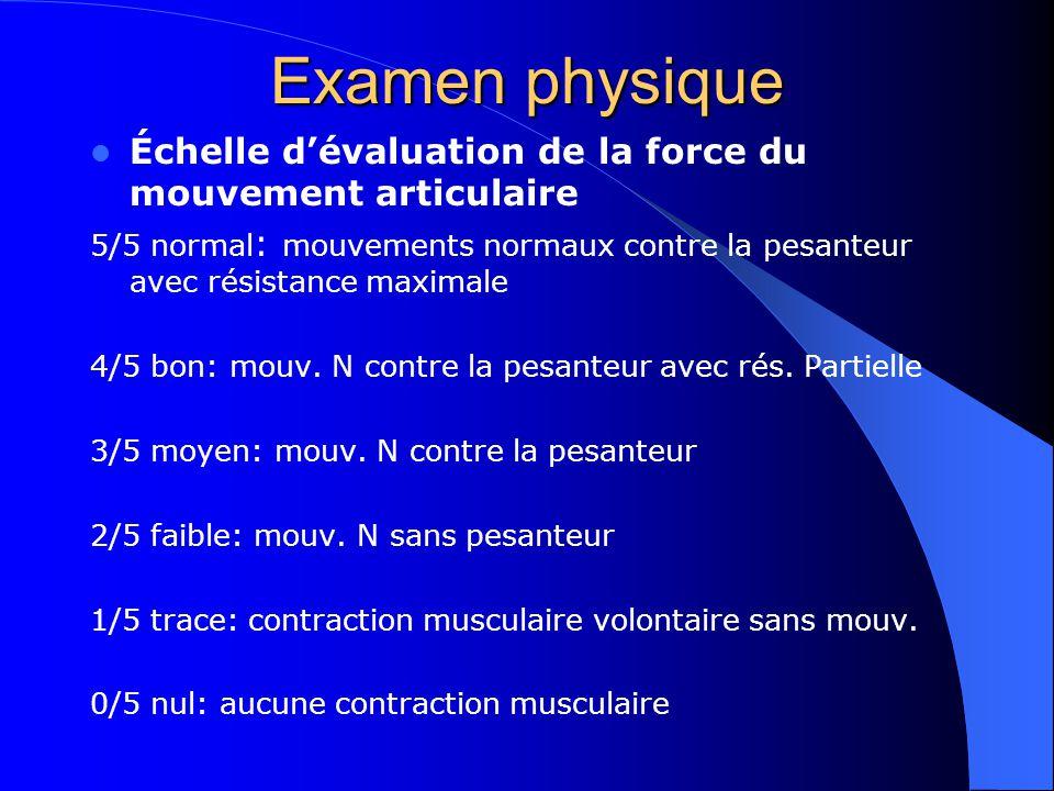 Examen physique Échelle d'évaluation de la force du mouvement articulaire.