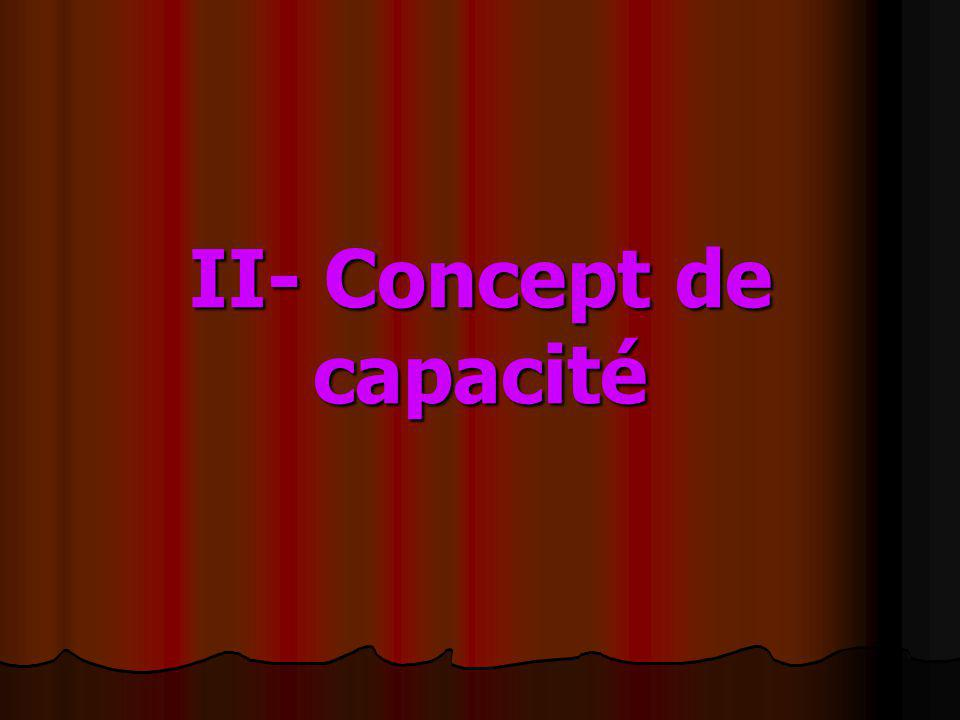 II- Concept de capacité