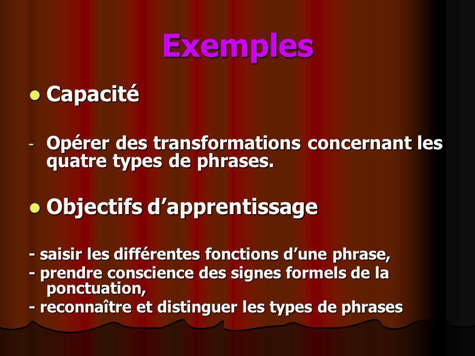 Exemples Capacité Objectifs d'apprentissage