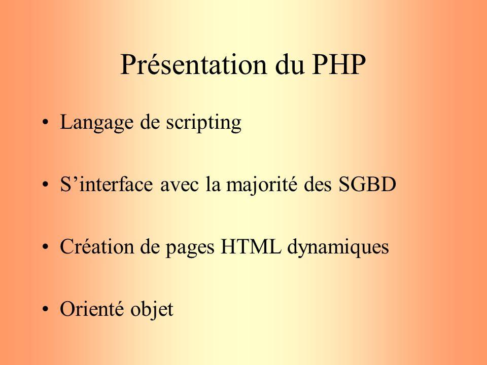 Présentation du PHP Langage de scripting