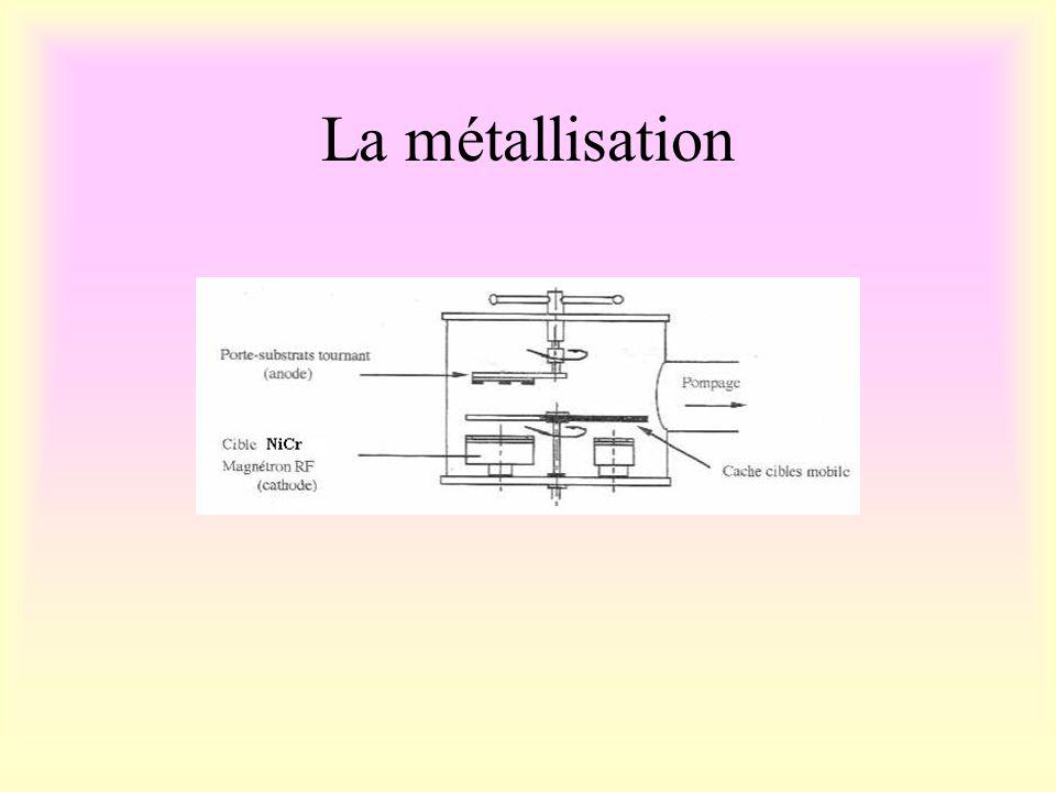 La métallisation