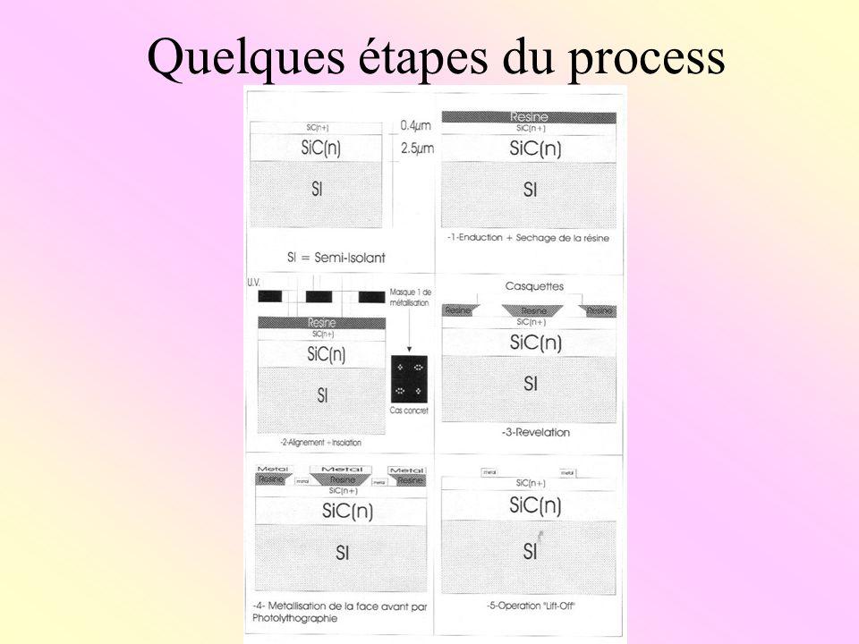 Quelques étapes du process