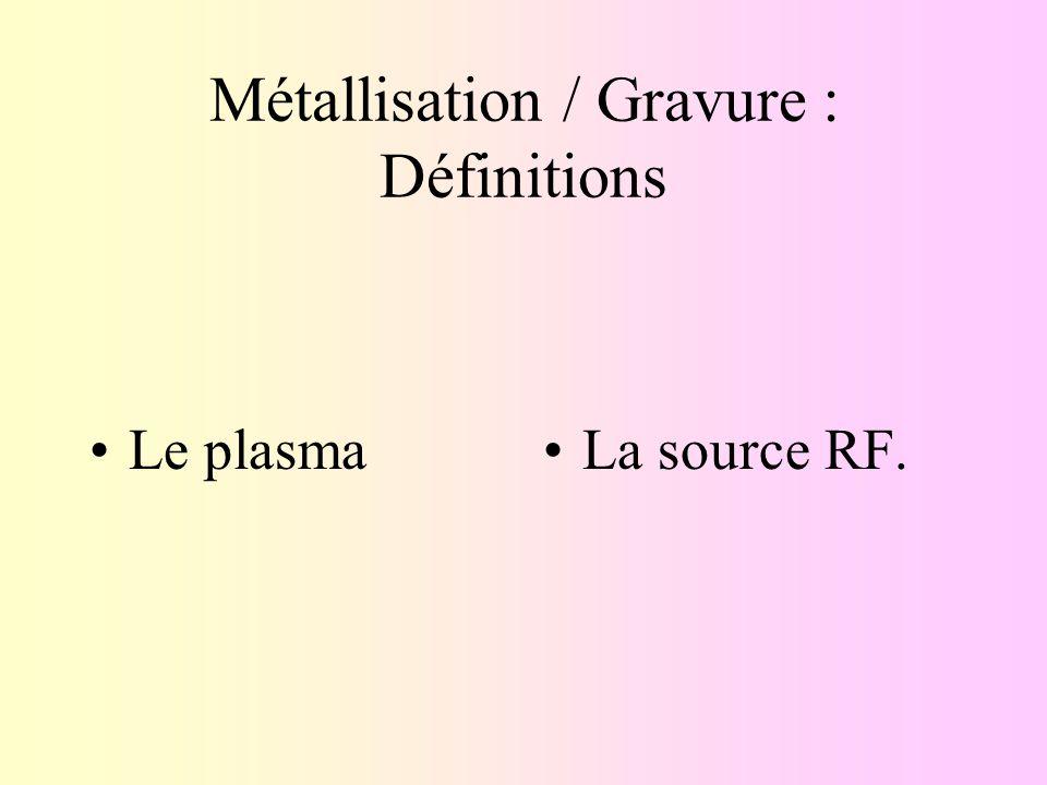 Métallisation / Gravure : Définitions