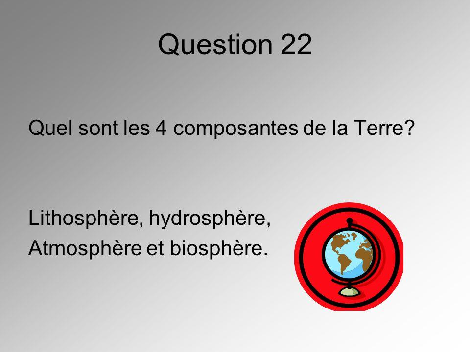 Question 22 Quel sont les 4 composantes de la Terre