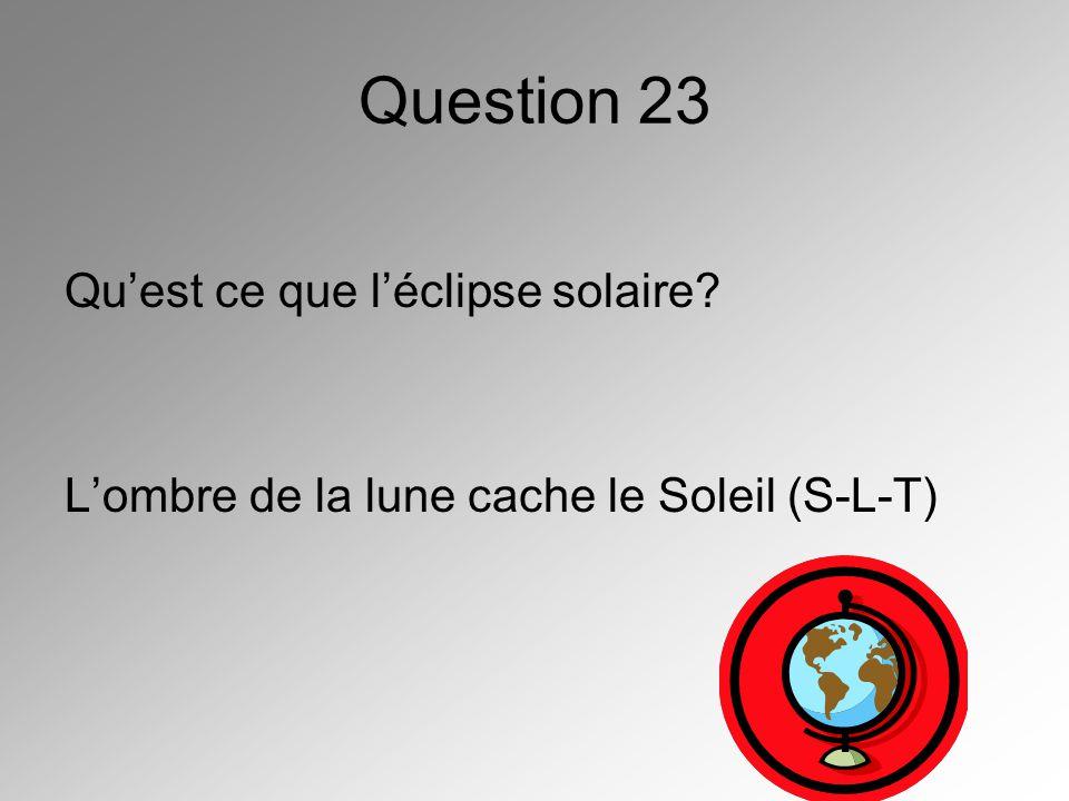 Question 23 Qu'est ce que l'éclipse solaire