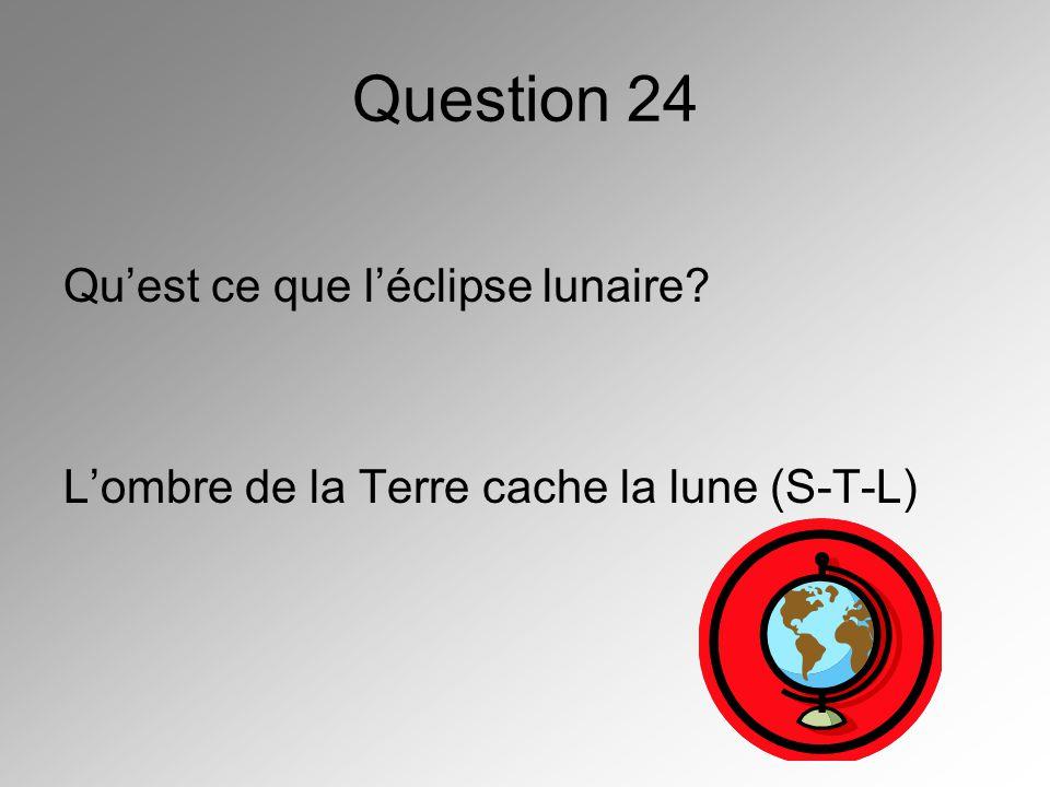 Question 24 Qu'est ce que l'éclipse lunaire