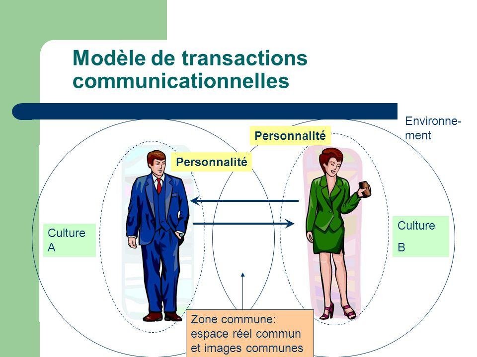 Modèle de transactions communicationnelles