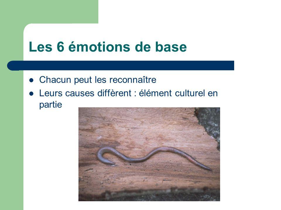 Les 6 émotions de base Chacun peut les reconnaître