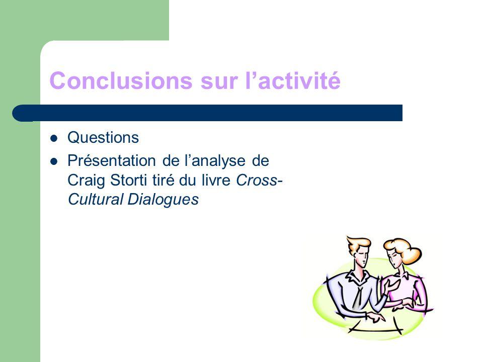 Conclusions sur l'activité