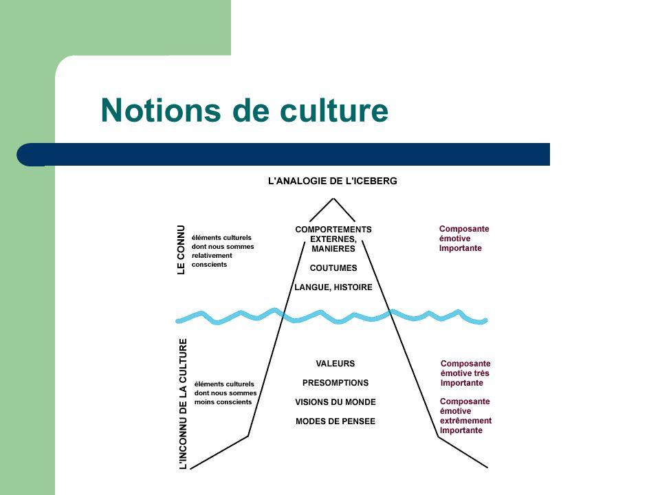 Notions de culture