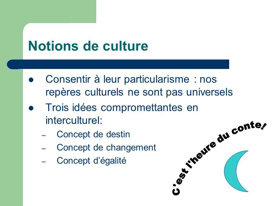 Notions de culture Consentir à leur particularisme : nos repères culturels ne sont pas universels. Trois idées compromettantes en interculturel: