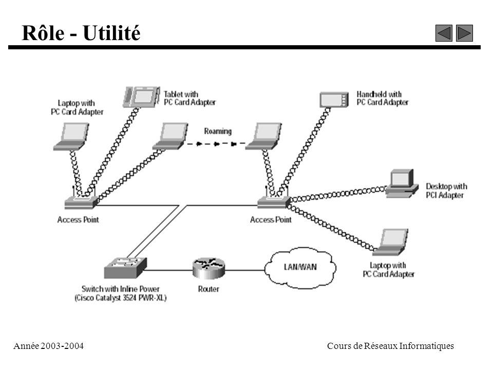 Cours de Réseaux Informatiques