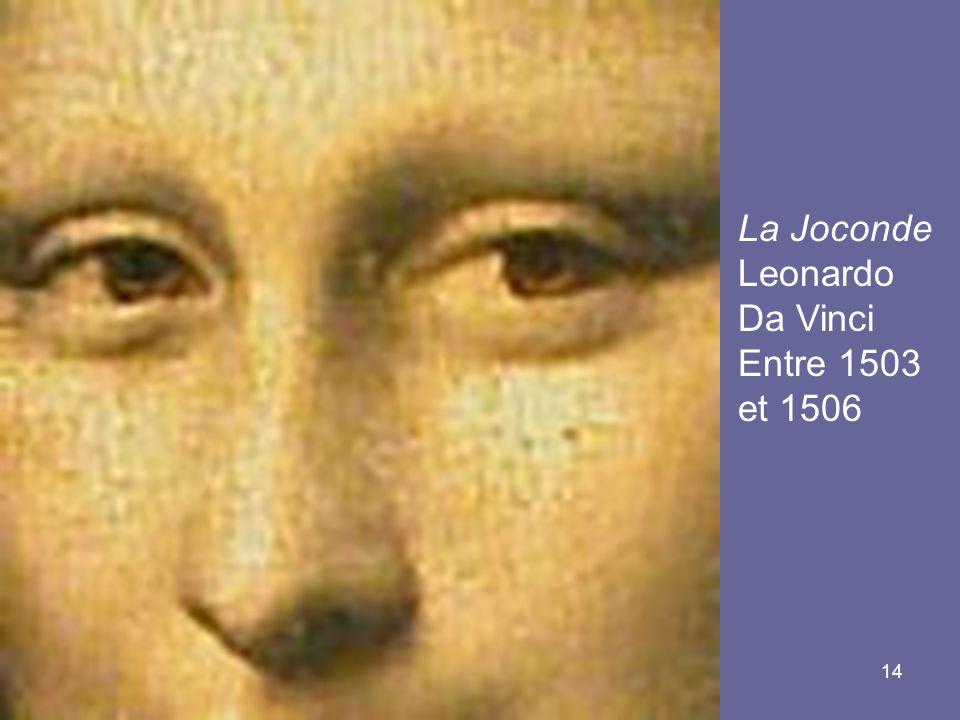 La Joconde Leonardo Da Vinci