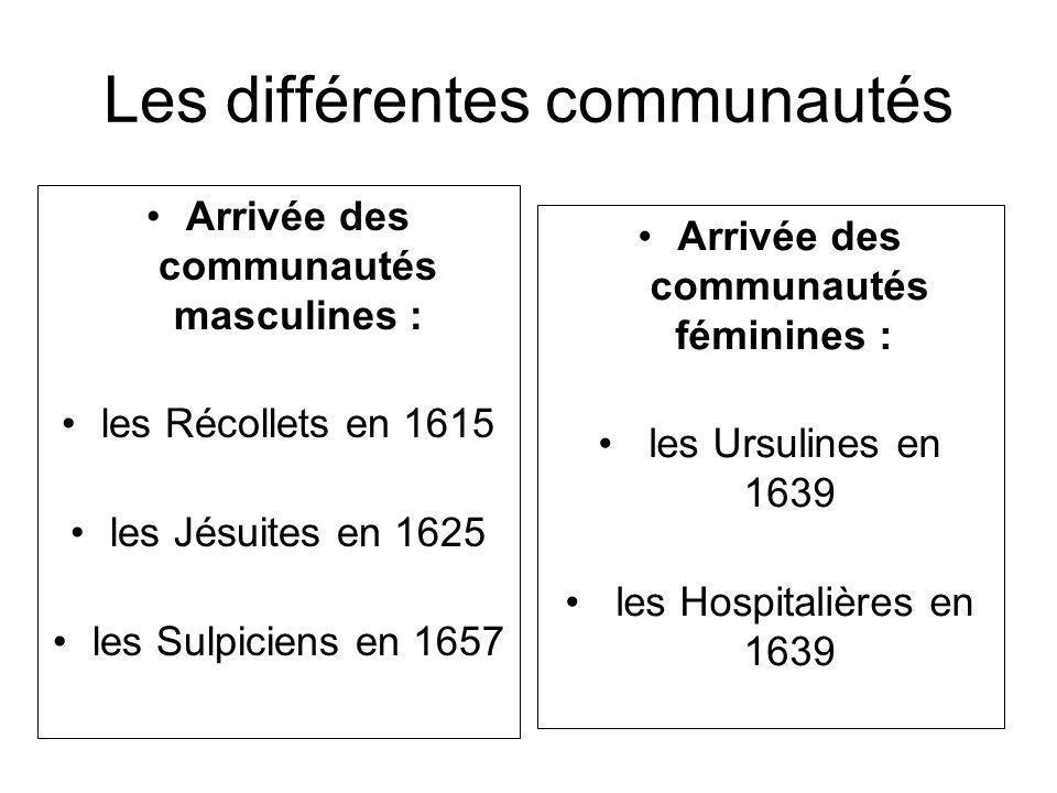 Les différentes communautés