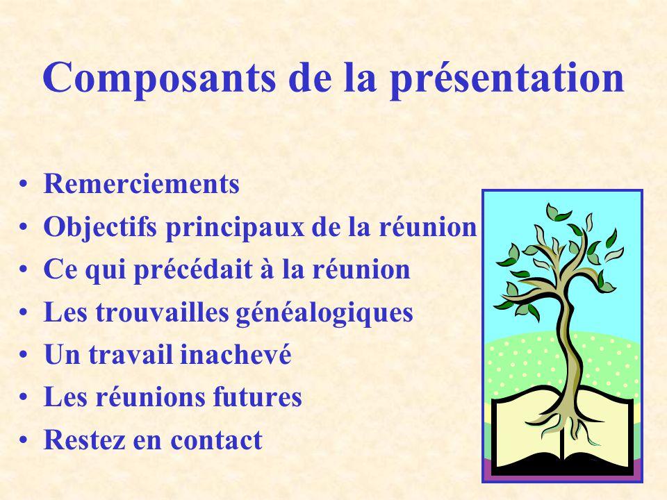 Composants de la présentation