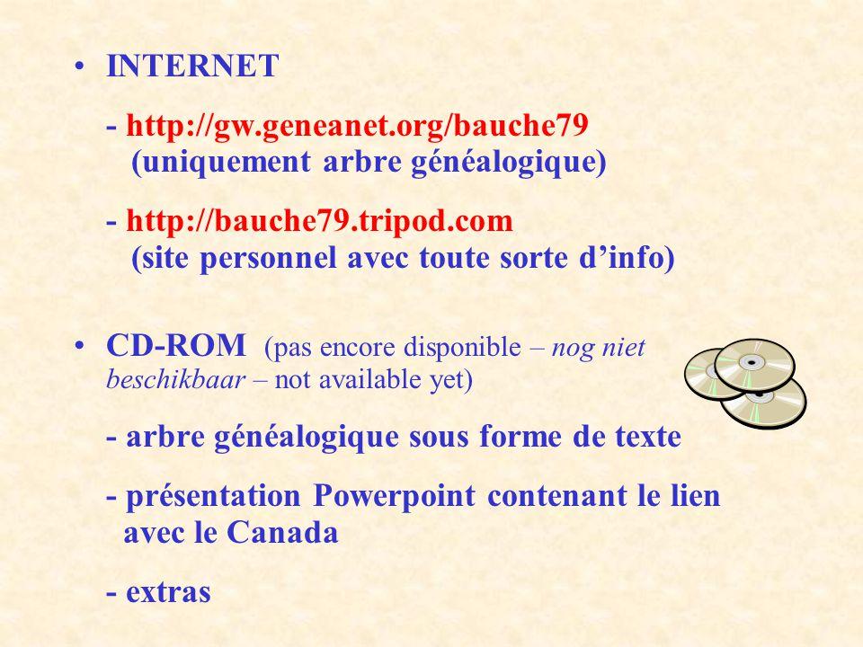 INTERNET - http://gw. geneanet