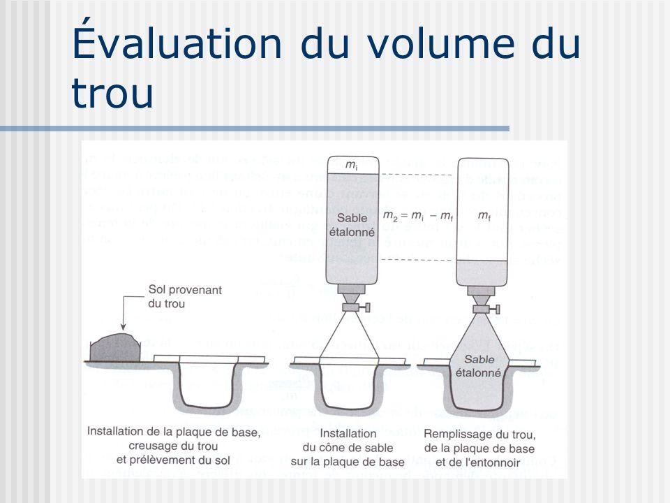 Évaluation du volume du trou
