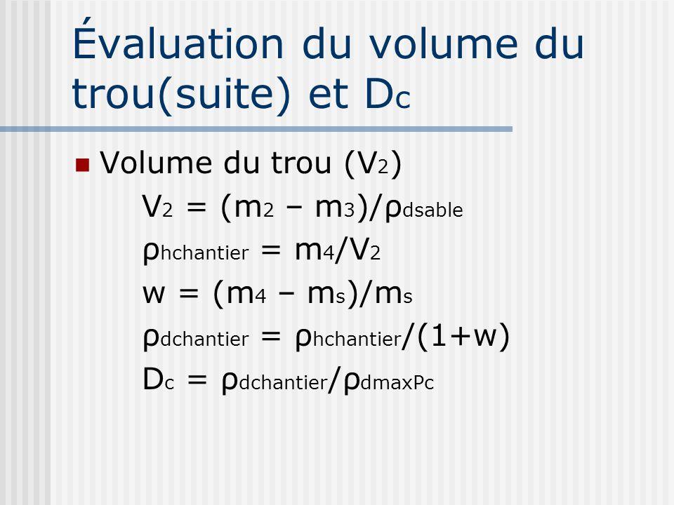Évaluation du volume du trou(suite) et Dc