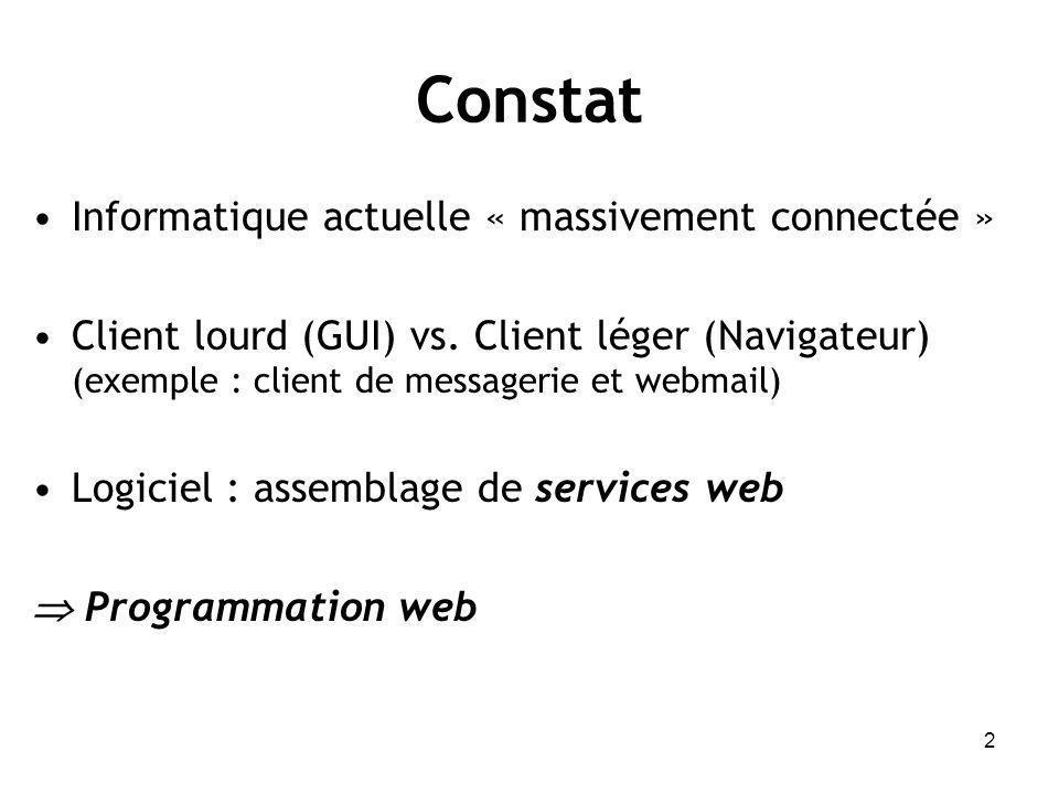Constat Informatique actuelle « massivement connectée »