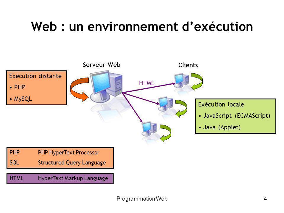 Web : un environnement d'exécution
