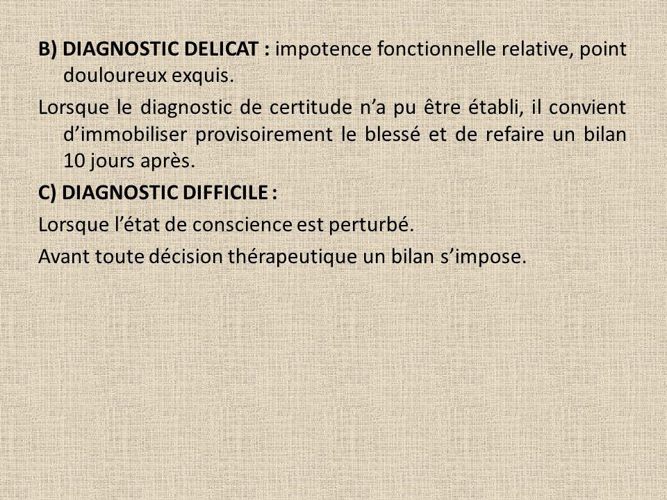 b) DIAGNOSTIC DELICAT : impotence fonctionnelle relative, point douloureux exquis.