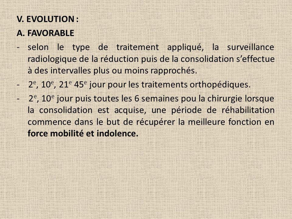 V. EVOLUTION : A. FAVORABLE