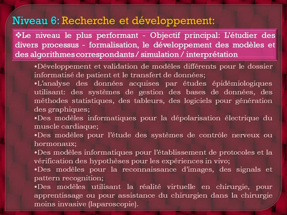 Niveau 6: Recherche et développement: