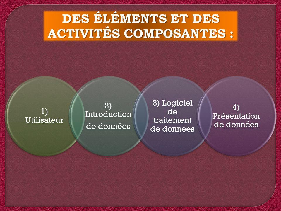 DES éléments et des activités composantes :