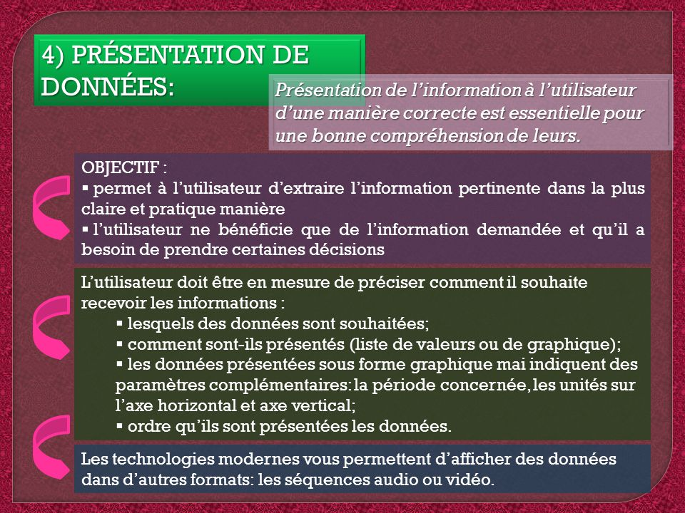 4) PRÉSENTATION DE DONNÉES: