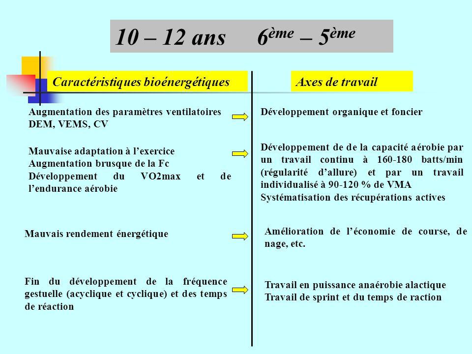 10 – 12 ans 6ème – 5ème Caractéristiques bioénergétiques