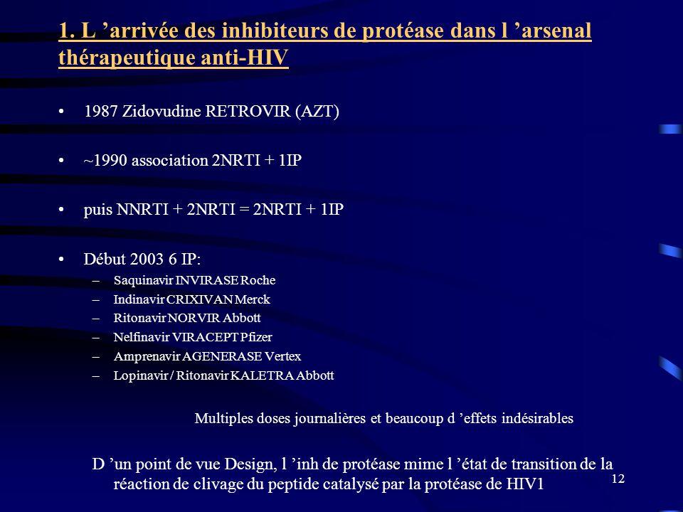1. L 'arrivée des inhibiteurs de protéase dans l 'arsenal thérapeutique anti-HIV