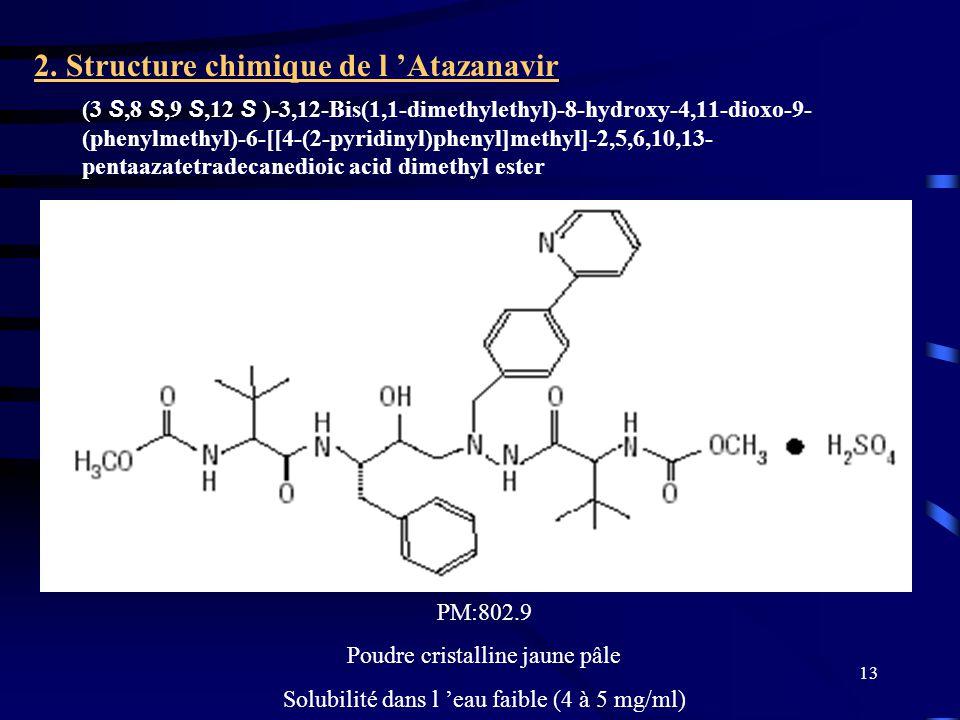 2. Structure chimique de l 'Atazanavir