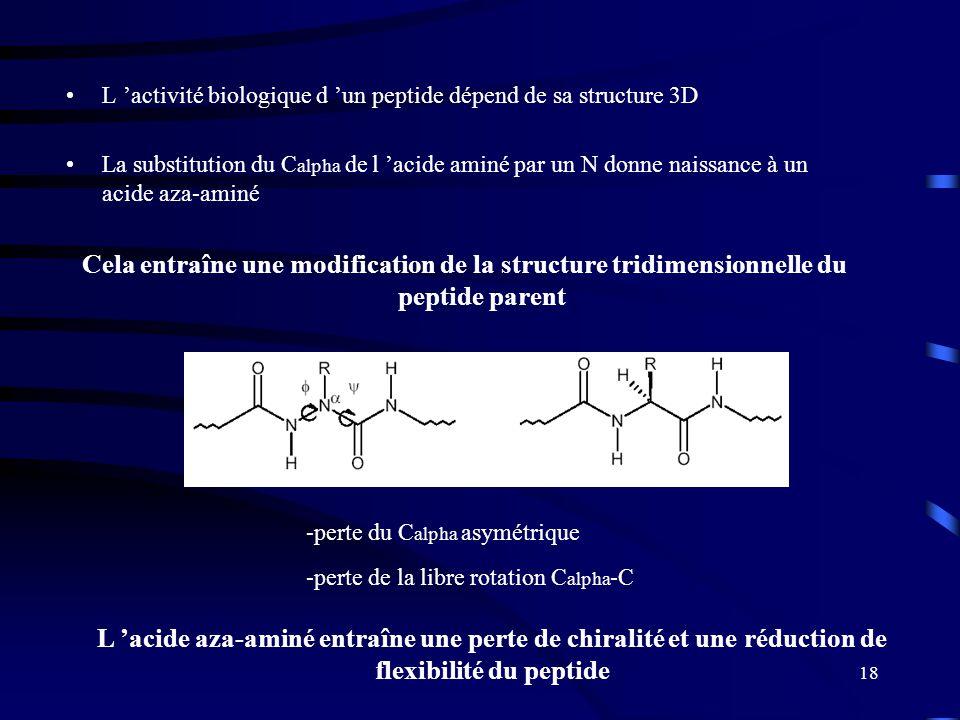 -perte du Calpha asymétrique