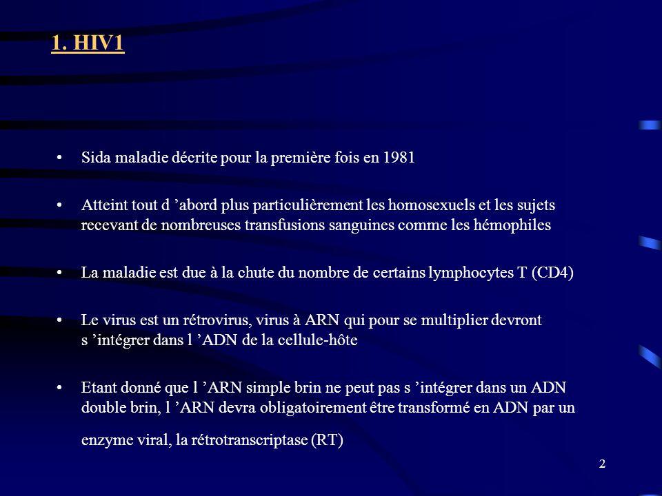 1. HIV1 Sida maladie décrite pour la première fois en 1981