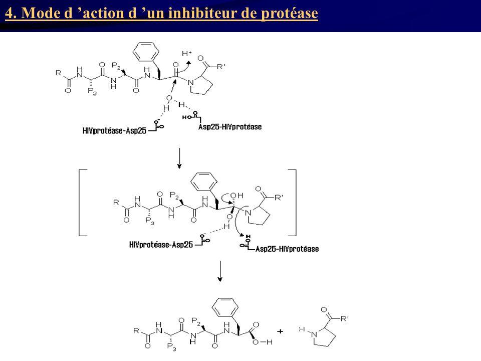 4. Mode d 'action d 'un inhibiteur de protéase
