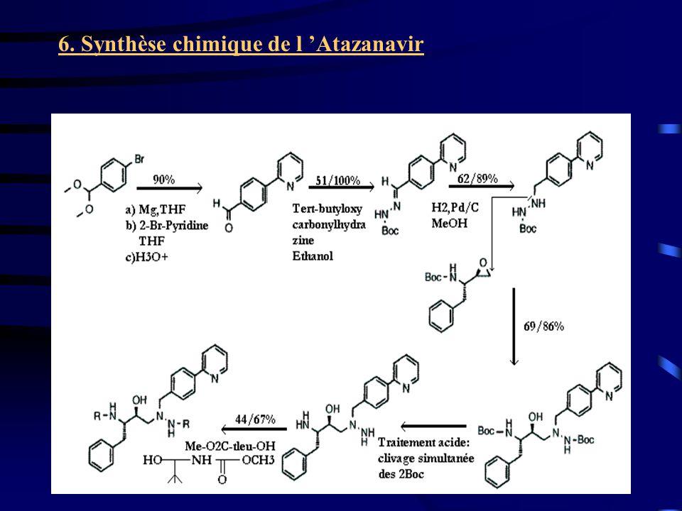 6. Synthèse chimique de l 'Atazanavir