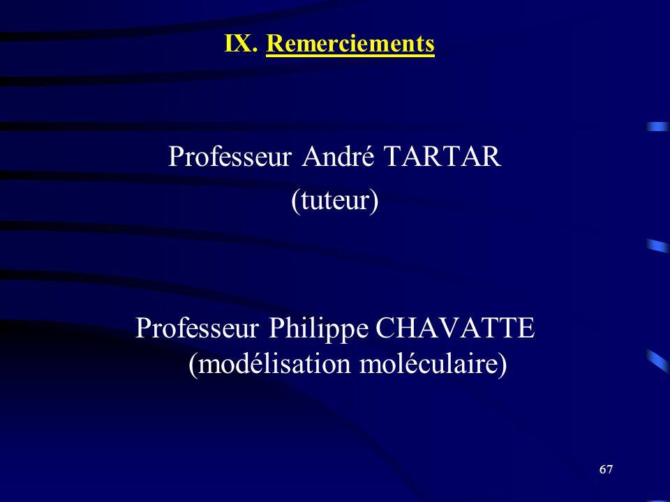 Professeur André TARTAR (tuteur)