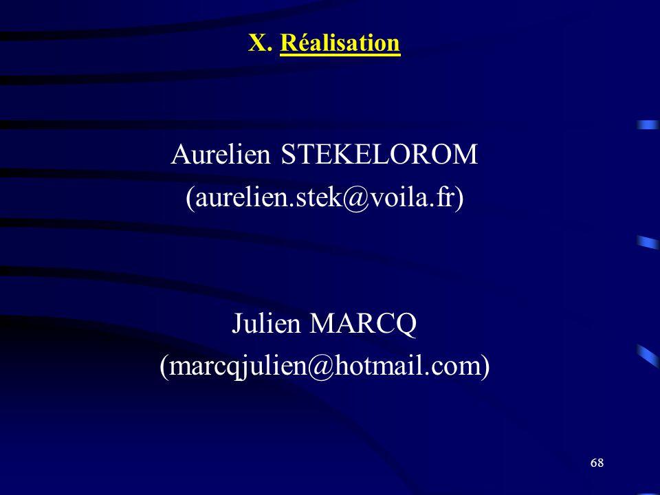 (aurelien.stek@voila.fr)
