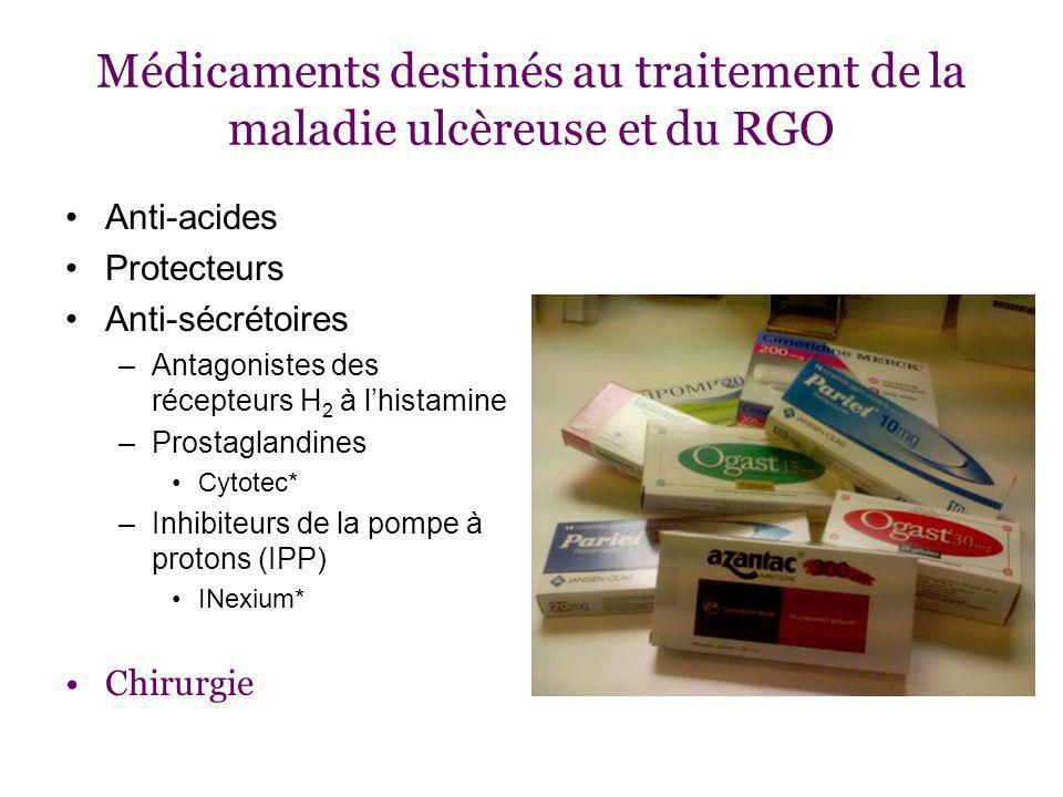 Médicaments destinés au traitement de la maladie ulcèreuse et du RGO
