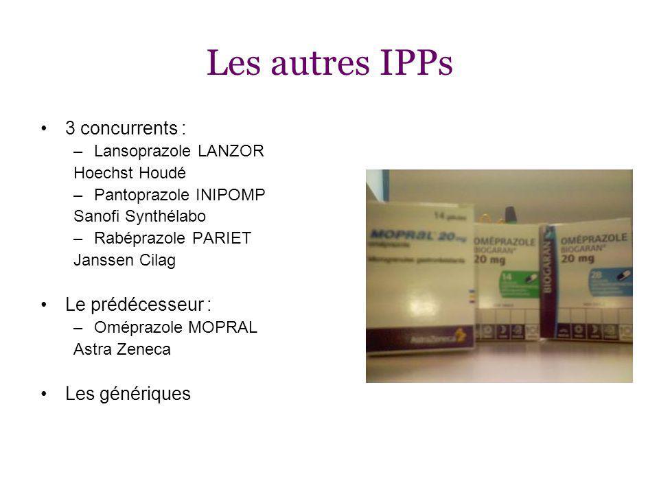 Les autres IPPs 3 concurrents : Le prédécesseur : Les génériques