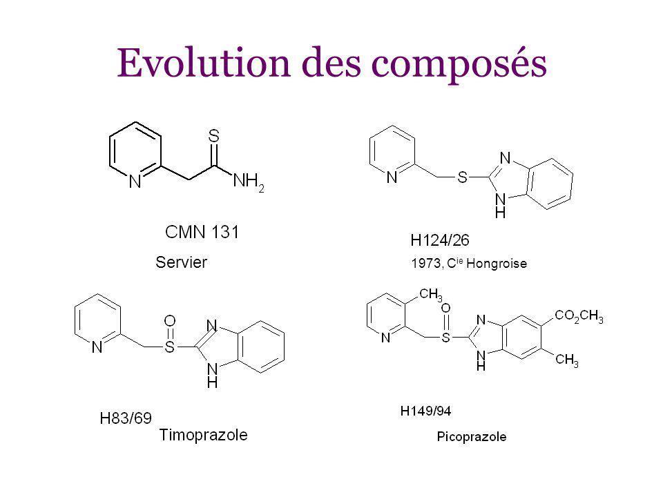 Evolution des composés