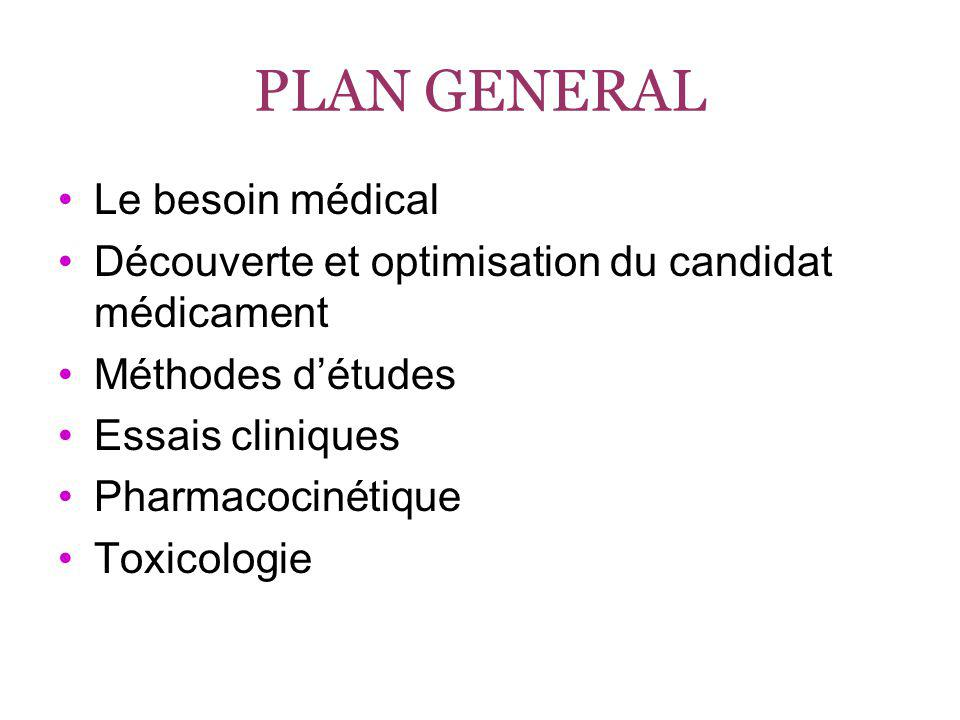 PLAN GENERAL Le besoin médical