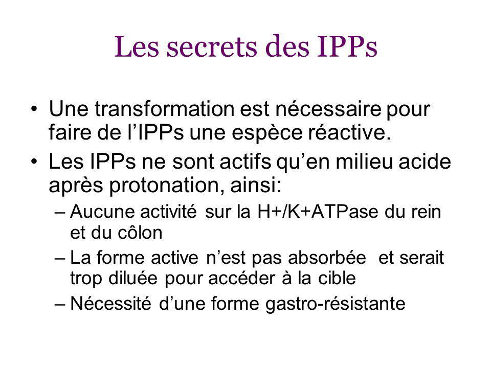 Les secrets des IPPs Une transformation est nécessaire pour faire de l'IPPs une espèce réactive.